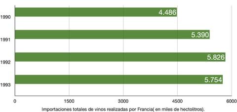 gráfica-importaciones-PROPIA